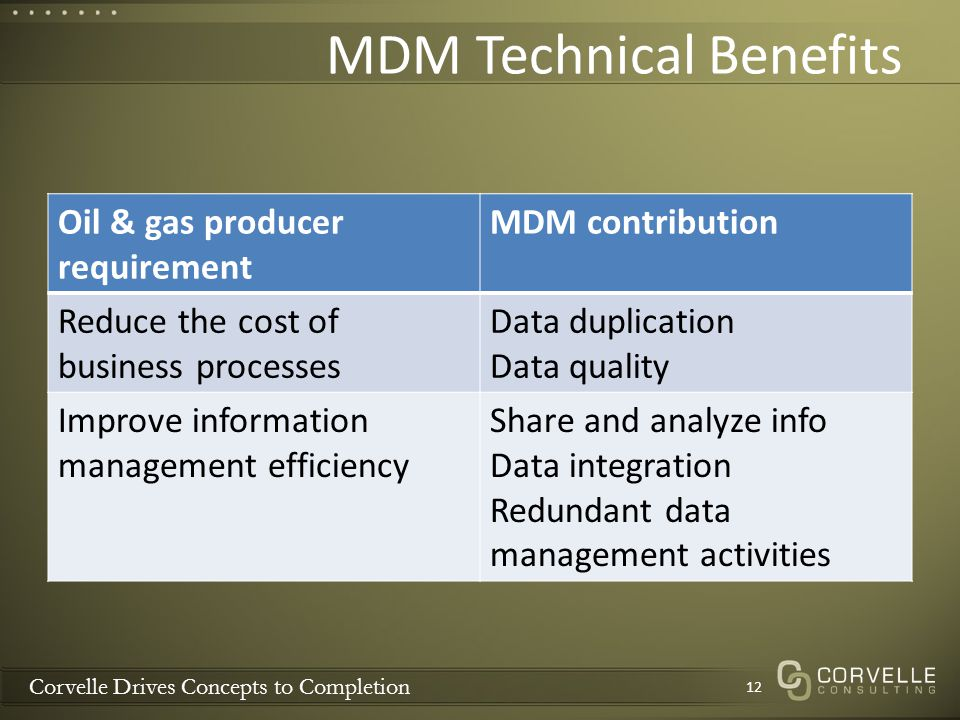 Corvelle Drives Concepts to Completion MDM Technical Benefits 12 Oil & gas producer requirement MDM contribution Reduce the cost of business processes