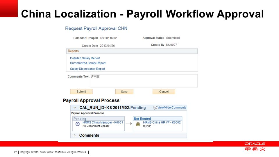 Copyright © 2013, Oracle and/or its affiliates. All rights reserved. 27 China Localization - Payroll Workflow Approval