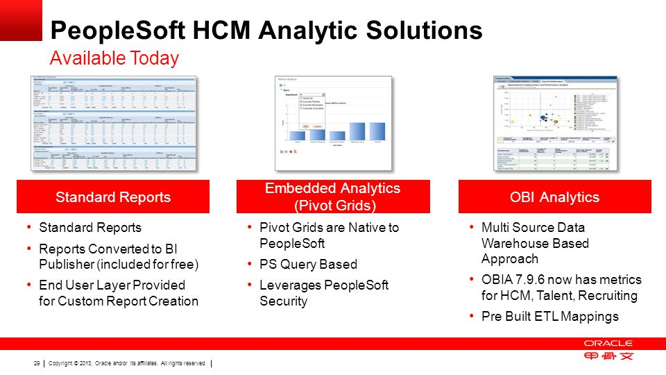 Copyright © 2013, Oracle and/or its affiliates. All rights reserved. 29 PeopleSoft HCM Analytic Solutions Available Today Standard Reports Embedded An