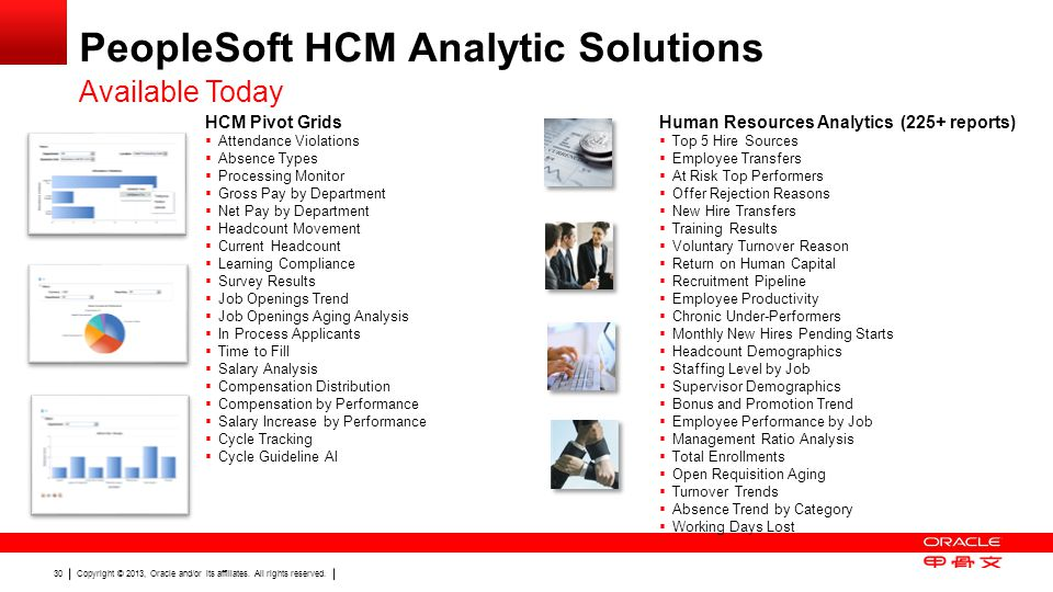 Copyright © 2013, Oracle and/or its affiliates. All rights reserved. 30 PeopleSoft HCM Analytic Solutions Available Today HCM Pivot Grids Attendance V