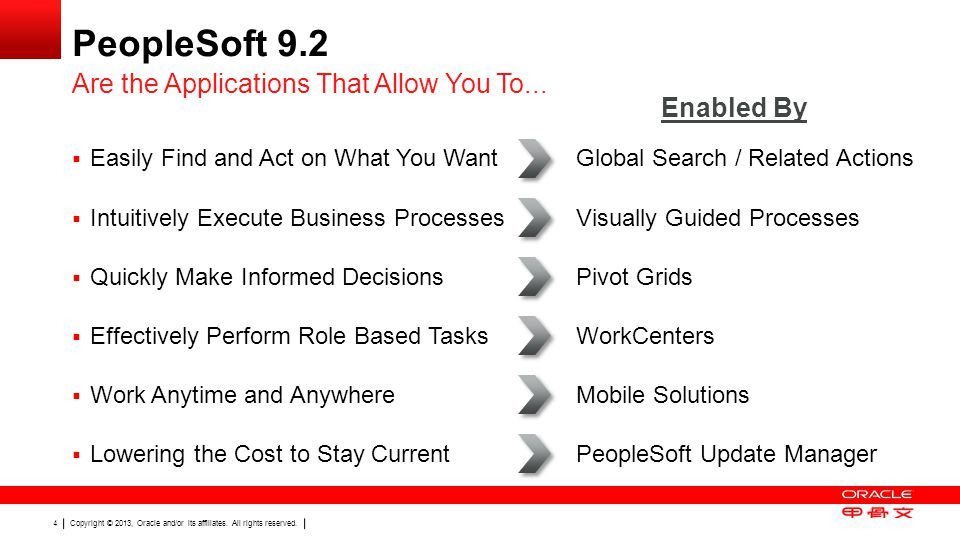 Copyright © 2013, Oracle and/or its affiliates. All rights reserved. 4 PeopleSoft 9.2 Are the Applications That Allow You To... Easily Find and Act on