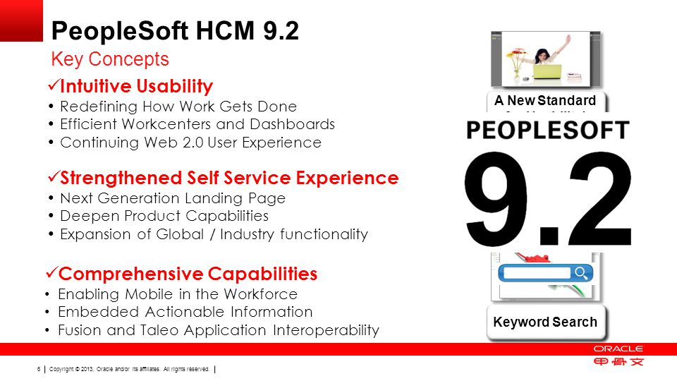 Copyright © 2013, Oracle and/or its affiliates. All rights reserved. 6 PeopleSoft HCM 9.2 Key Concepts Intuitive Usability Redefining How Work Gets Do