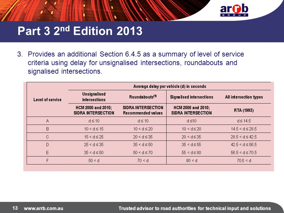 www.arrb.com.auTrusted advisor to road authorities for technical input and solutions Part 3 2 nd Edition 2013 3.Provides an additional Section 6.4.5 a