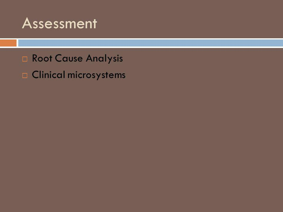 Assessment Root Cause Analysis Clinical microsystems