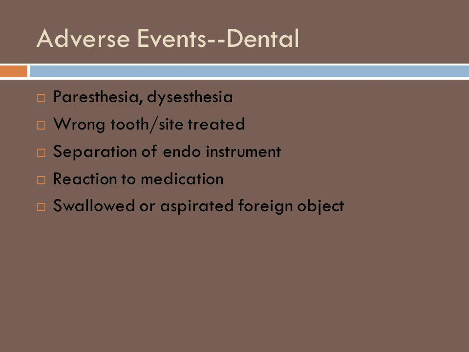 Adverse Events--Dental Paresthesia, dysesthesia Wrong tooth/site treated Separation of endo instrument Reaction to medication Swallowed or aspirated foreign object