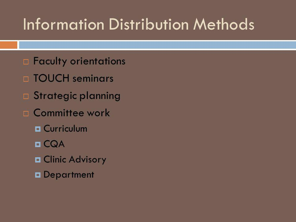 Information Distribution Methods Faculty orientations TOUCH seminars Strategic planning Committee work Curriculum CQA Clinic Advisory Department