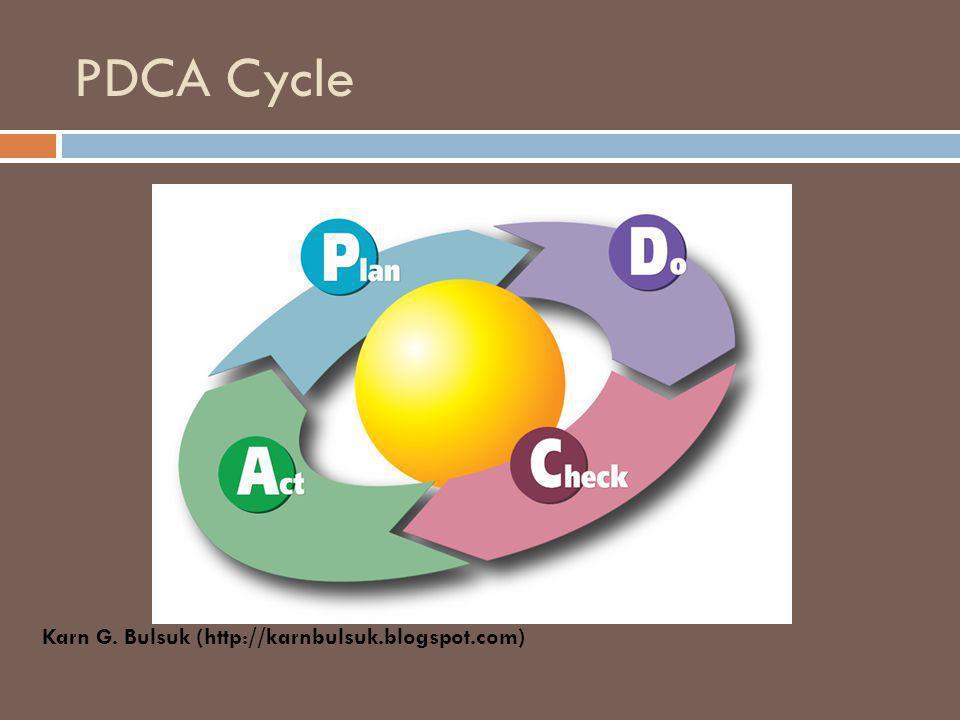 PDCA Cycle Karn G. Bulsuk (http://karnbulsuk.blogspot.com)