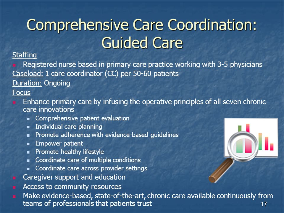 17 Comprehensive Care Coordination: Guided Care Staffing Registered nurse based in primary care practice working with 3-5 physicians Caseload: 1 care coordinator (CC) per 50-60 patients Duration: Ongoing Focus Enhance primary care by infusing the operative principles of all seven chronic care innovations Comprehensive patient evaluation Individual care planning Promote adherence with evidence-based guidelines Empower patient Promote healthy lifestyle Coordinate care of multiple conditions Coordinate care across provider settings Caregiver support and education Access to community resources Make evidence-based, state-of-the-art, chronic care available continuously from teams of professionals that patients trust