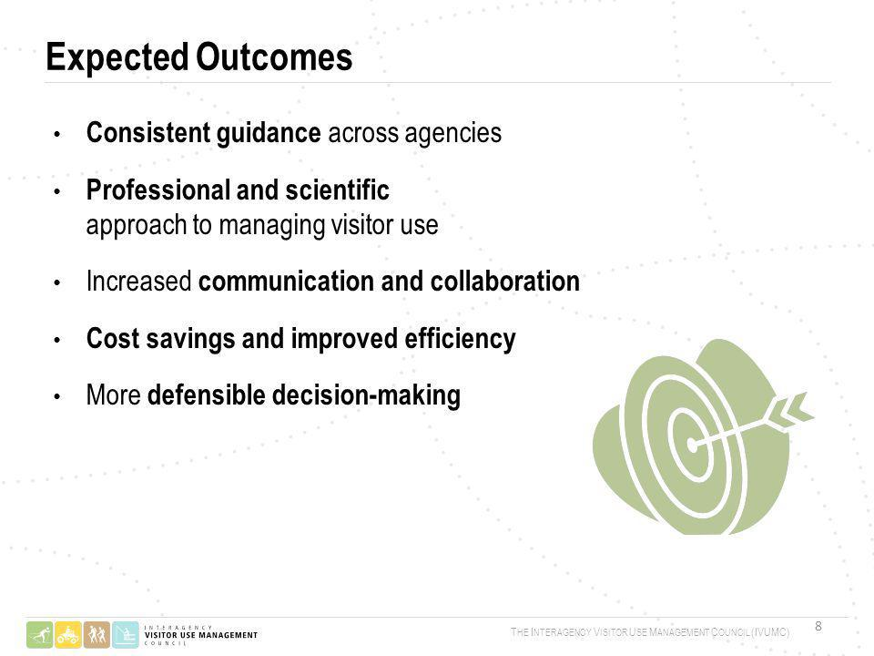 Consistent guidance across agencies Professional and scientific approach to managing visitor use Increased communication and collaboration Cost savings and improved efficiency More defensible decision-making T HE I NTERAGENCY V ISITOR U SE M ANAGEMENT C OUNCIL (IVUMC) Expected Outcomes 8