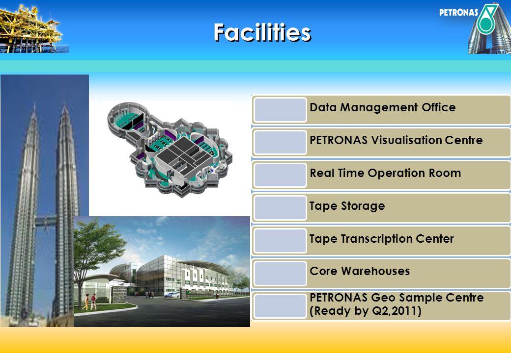 Data Management Office PETRONAS Visualisation Centre Real Time Operation Room Tape Storage Tape Transcription Center Core Warehouses PETRONAS Geo Samp