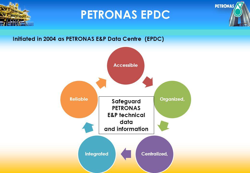 Initiated in 2004 as PETRONAS E&P Data Centre (EPDC) PETRONAS EPDC AccessibleOrganized,Centralized,IntegratedReliable Safeguard PETRONAS E&P technical