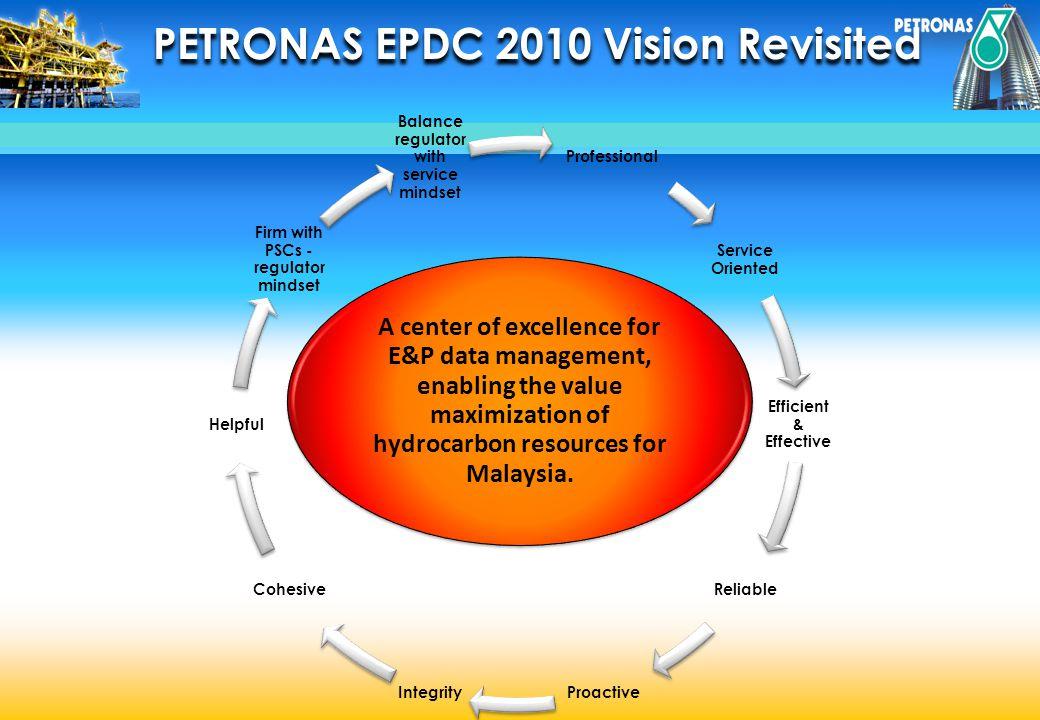 Professional Service Oriented Efficient & Effective Reliable ProactiveIntegrity Cohesive Helpful Firm with PSCs - regulator mindset Balance regulator