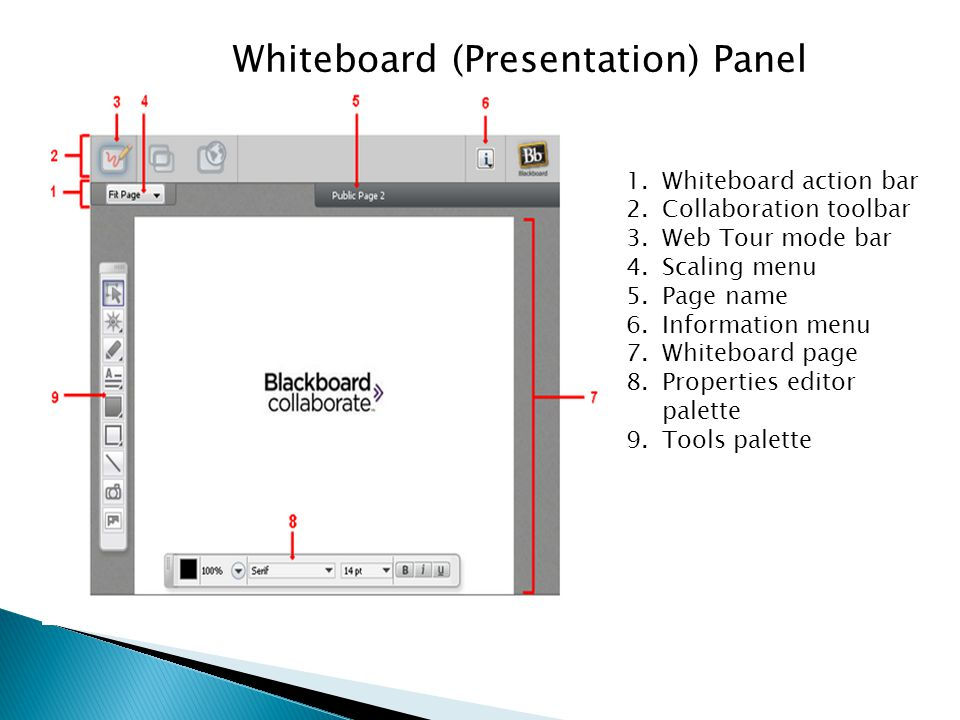 Whiteboard (Presentation) Panel 1.Whiteboard action bar 2.Collaboration toolbar 3.Web Tour mode bar 4.Scaling menu 5.Page name 6.Information menu 7.Whiteboard page 8.Properties editor palette 9.Tools palette