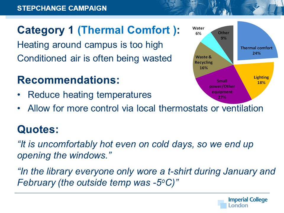Category 1 (Thermal Comfort ): Heating around campus is too high Conditioned air is often being wasted Recommendations: Reduce heating temperatures Allow for more control via local thermostats or ventilation Quotes: It is uncomfortably hot even on cold days, so we end up opening the windows.