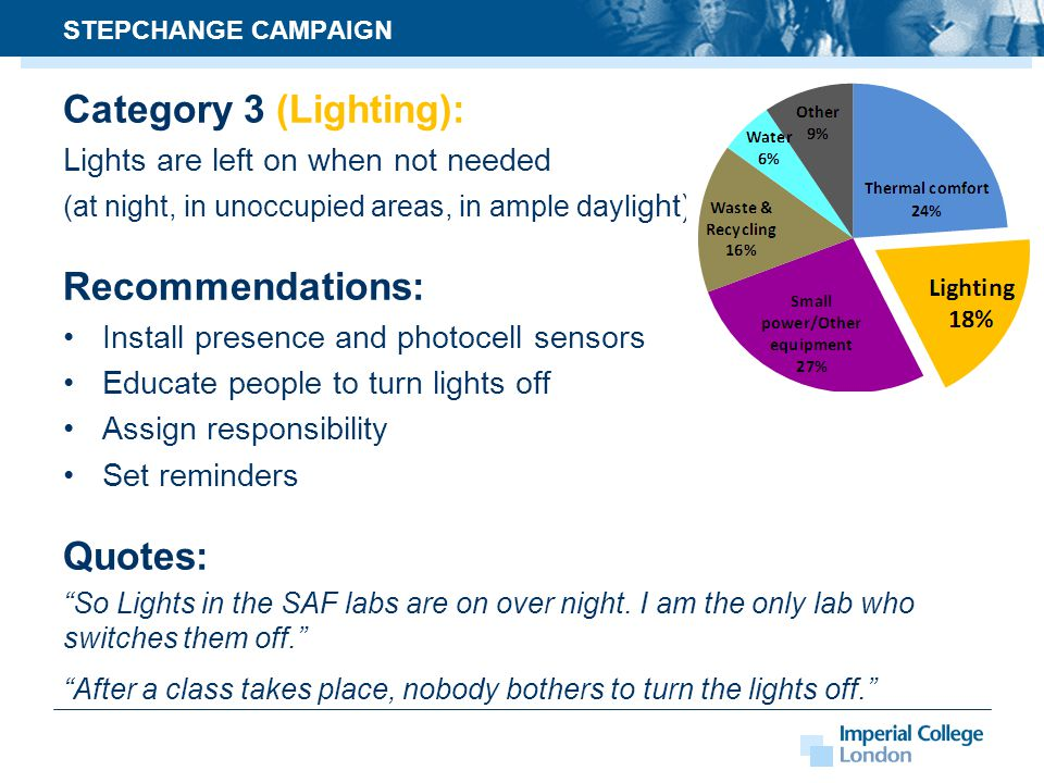 Category 3 (Lighting): Lights are left on when not needed (at night, in unoccupied areas, in ample dayli ght) Recommendations: Install presence and photocell sensors Educate people to turn lights off Assign responsibility Set reminders Quotes: So Lights in the SAF labs are on over night.