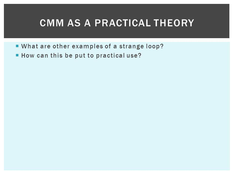 What are other examples of a strange loop? How can this be put to practical use? CMM AS A PRACTICAL THEORY