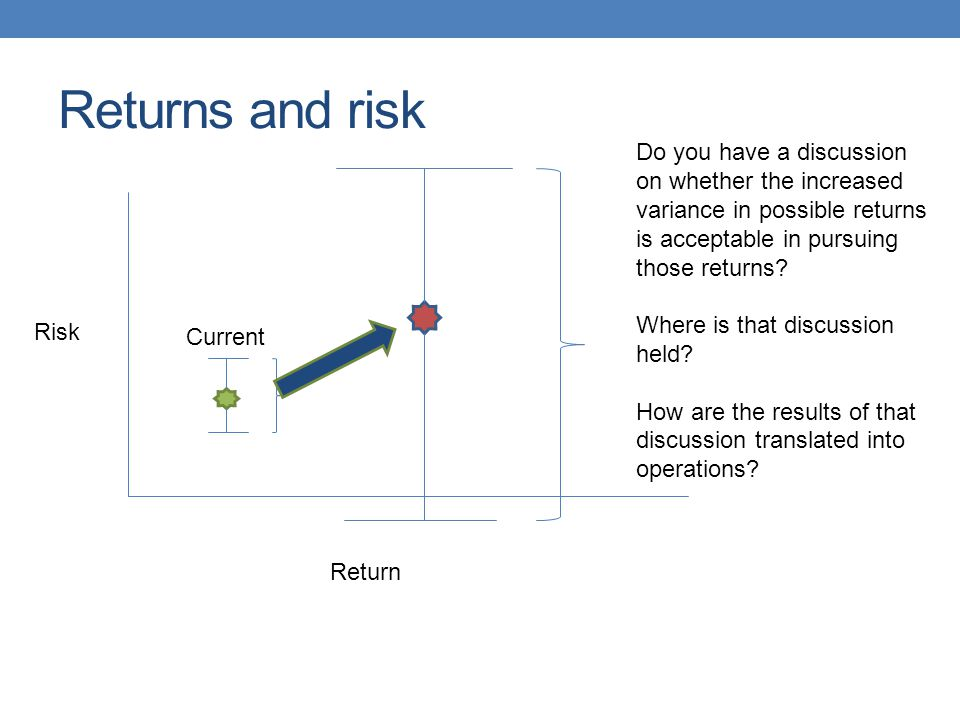 Returns and risk Return Risk Current Do you have a discussion on whether the increased variance in possible returns is acceptable in pursuing those re