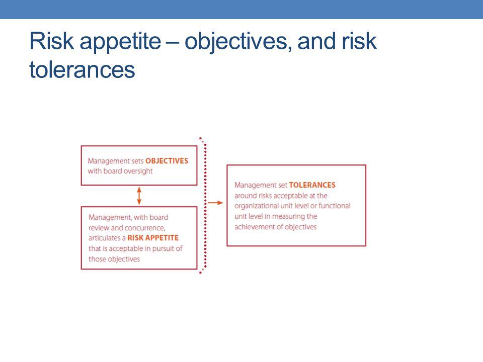 Risk appetite – objectives, and risk tolerances