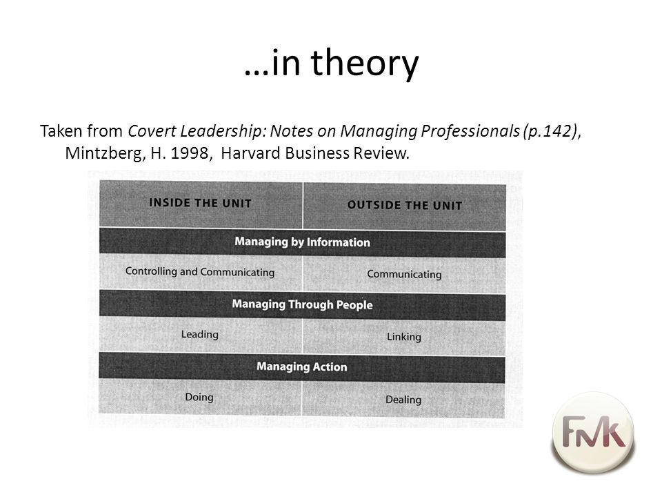 …in theory Taken from Covert Leadership: Notes on Managing Professionals (p.142), Mintzberg, H.