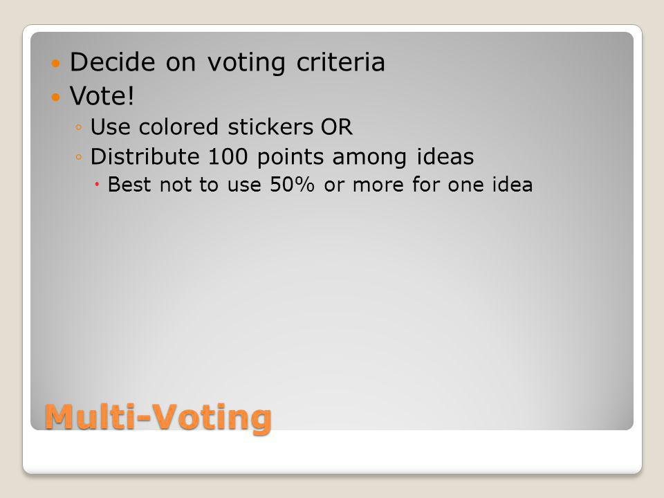 Multi-Voting Decide on voting criteria Vote.