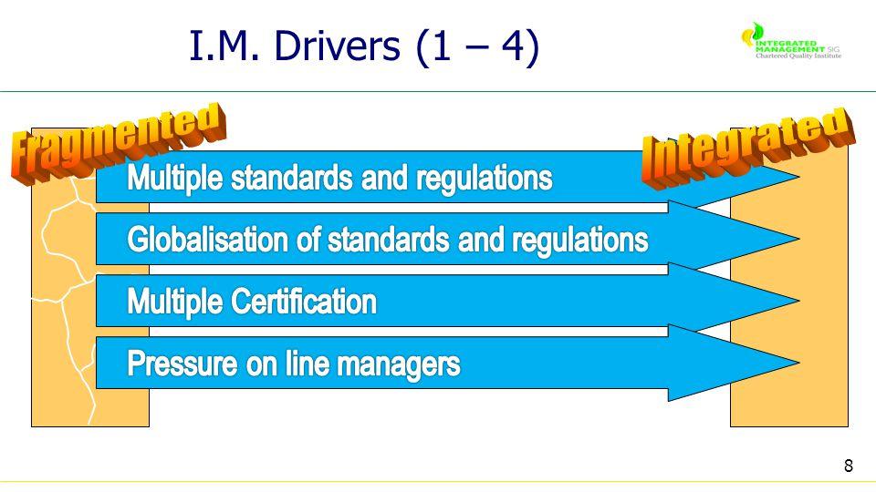 8 I.M. Drivers (1 – 4)