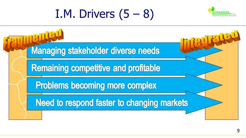 9 I.M. Drivers (5 – 8)