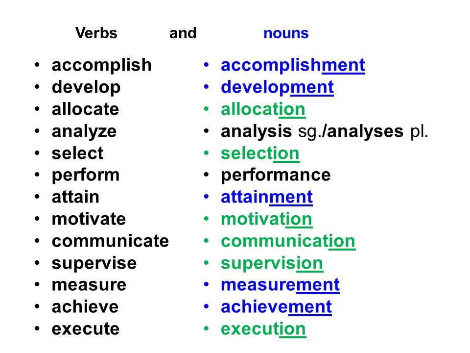 Verbs andnouns accomplish develop allocate analyze select perform attain motivate communicate supervise measure achieve execute accomplishment development allocation analysis sg./analyses pl.