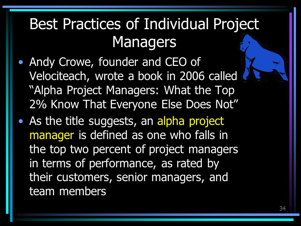 Best Practices of Individual Project Managers Andy Crowe, founder and CEO of Velociteach, wrote a book in 2006 called Alpha Project Managers: What the Top 2% Know That Everyone Else Does Not As the title suggests, an alpha project manager is defined as one who falls in the top two percent of project managers in terms of performance, as rated by their customers, senior managers, and team members 34