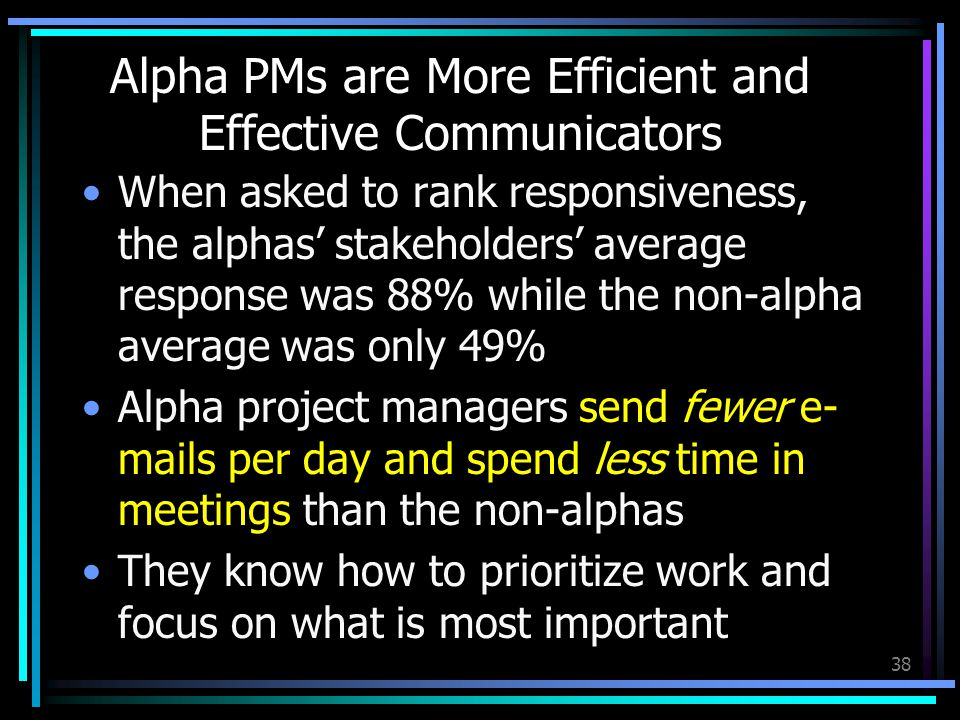 Alpha PMs are More Efficient and Effective Communicators When asked to rank responsiveness, the alphas stakeholders average response was 88% while the non-alpha average was only 49% Alpha project managers send fewer e- mails per day and spend less time in meetings than the non-alphas They know how to prioritize work and focus on what is most important 38