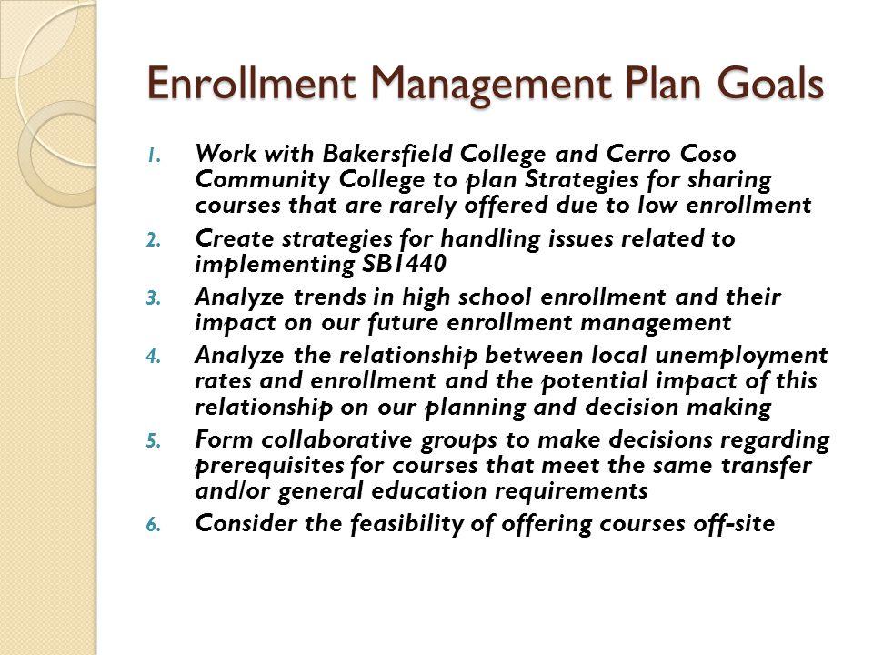 Enrollment Management Plan Goals 1.