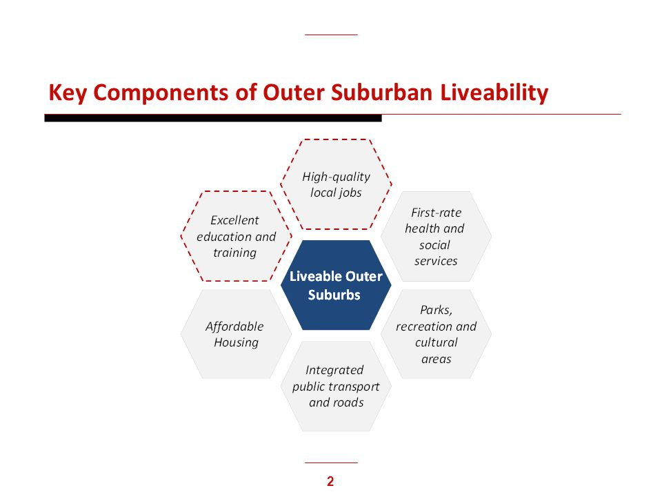 2 Key Components of Outer Suburban Liveability