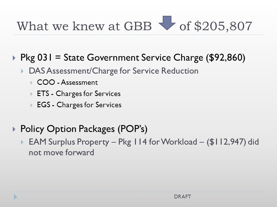 What we knew at GBB of $205,807 Pkg 031 = State Government Service Charge ($92,860) DAS Assessment/Charge for Service Reduction COO - Assessment ETS - Charges for Services EGS - Charges for Services Policy Option Packages (POPs) EAM Surplus Property – Pkg 114 for Workload – ($112,947) did not move forward DRAFT