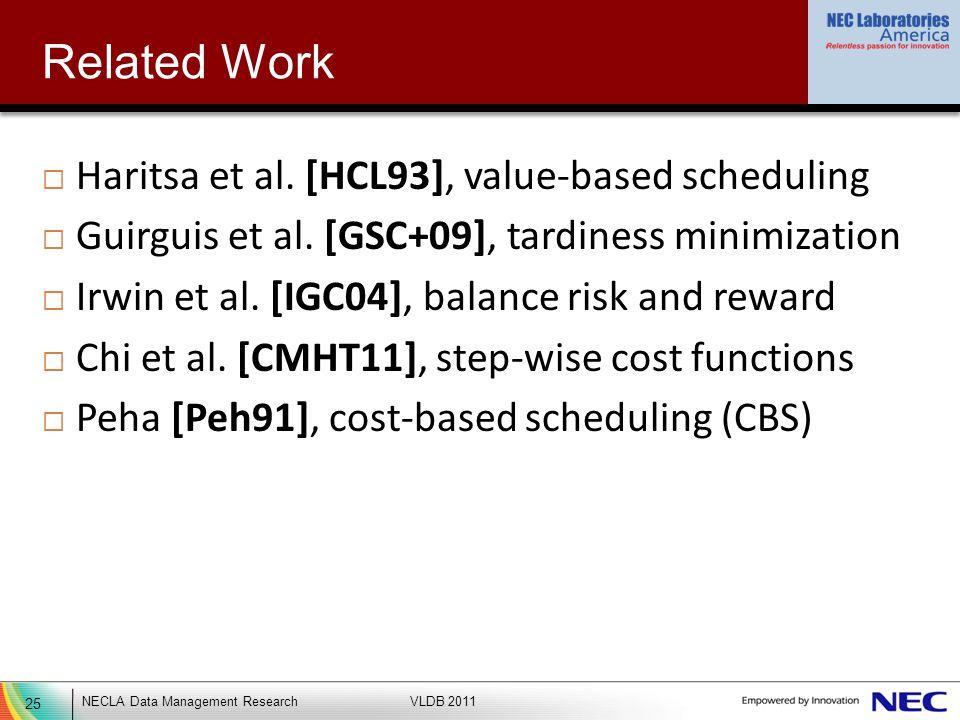 25 NECLA Data Management ResearchVLDB 2011 Related Work Haritsa et al.