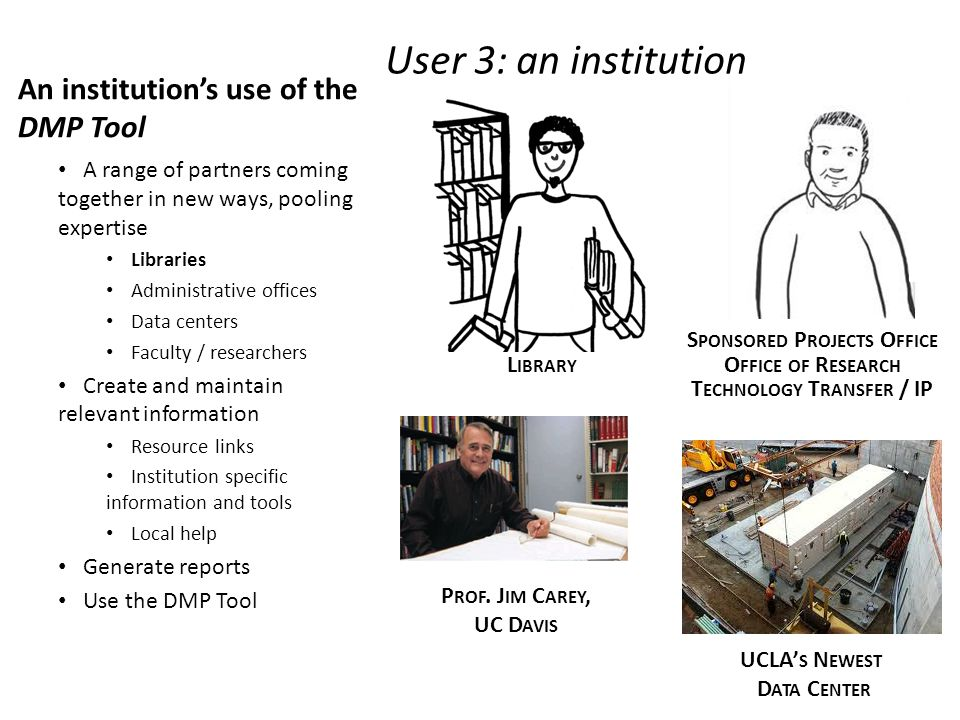 User 3: an institution An institutions use of the DMP Tool A range of partners coming together in new ways, pooling expertise Libraries Administrative offices Data centers Faculty / researchers Create and maintain relevant information Resource links Institution specific information and tools Local help Generate reports Use the DMP Tool L IBRARY S PONSORED P ROJECTS O FFICE O FFICE OF R ESEARCH P ROF.