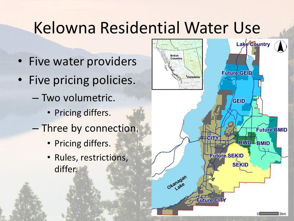 Kelowna Residential Water Use Five water providers Five pricing policies. – Two volumetric. Pricing differs. – Three by connection. Pricing differs. R