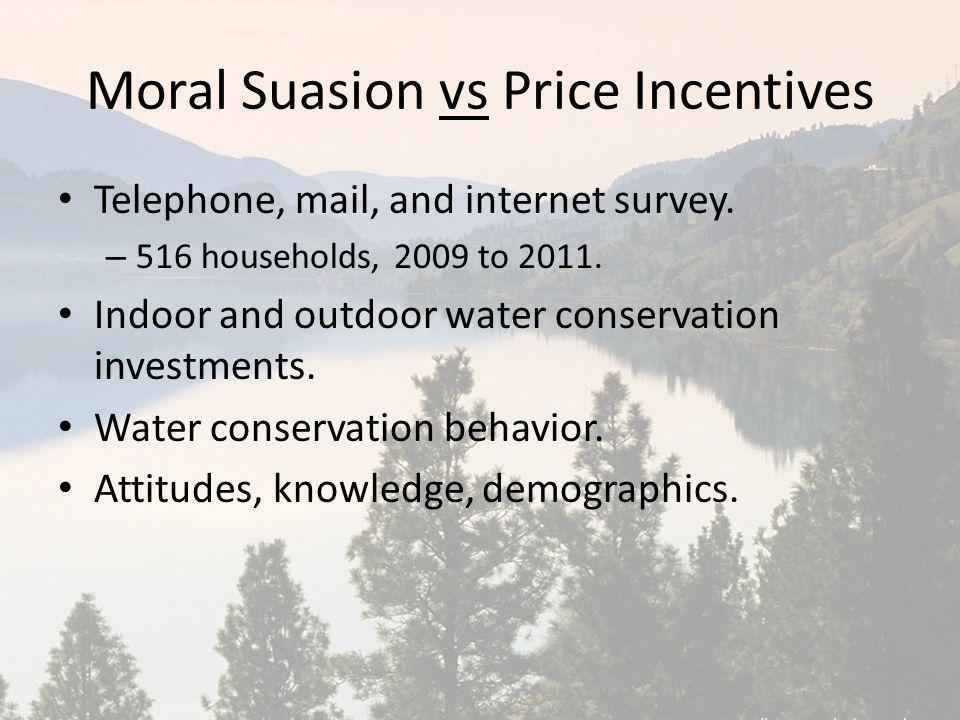 Moral Suasion vs Price Incentives Telephone, mail, and internet survey. – 516 households, 2009 to 2011. Indoor and outdoor water conservation investme