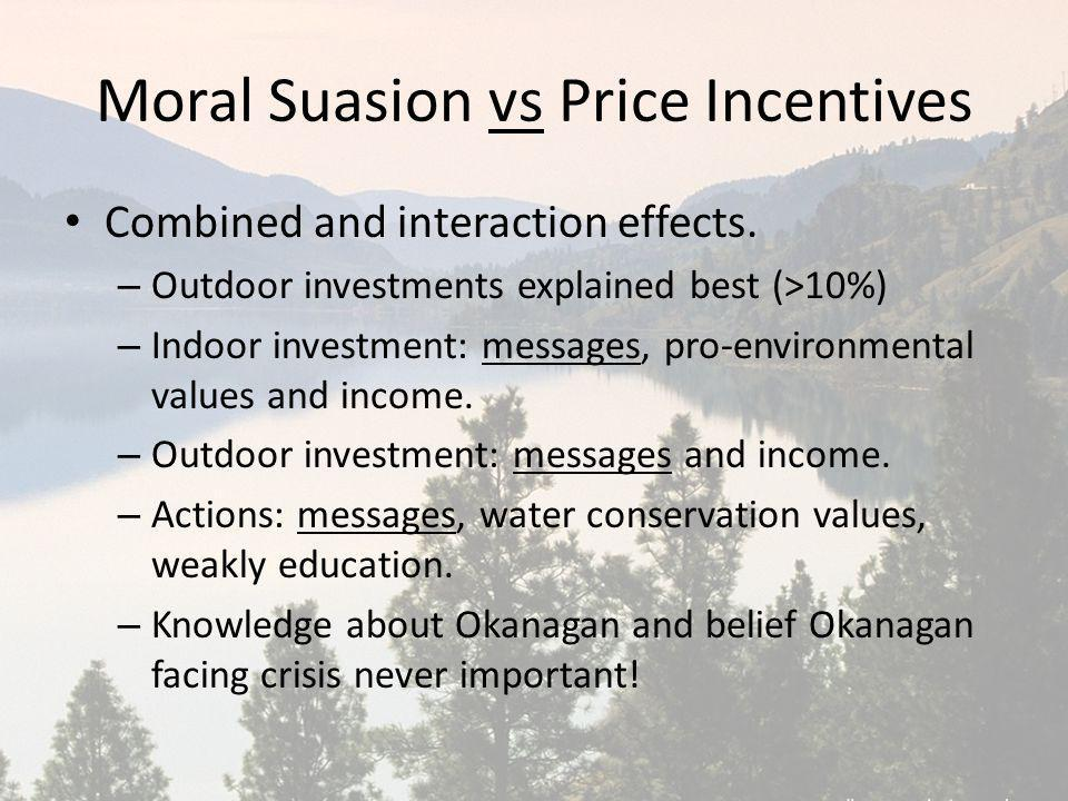 Moral Suasion vs Price Incentives Combined and interaction effects. – Outdoor investments explained best (>10%) – Indoor investment: messages, pro-env