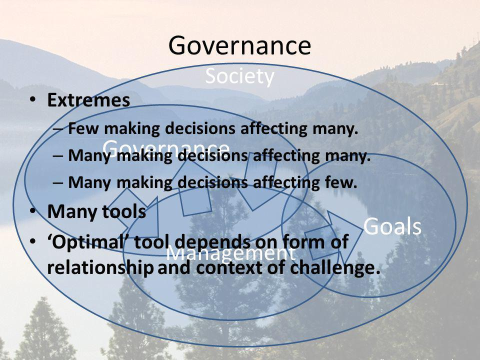 Society Goals Governance Management Governance Extremes – Few making decisions affecting many. – Many making decisions affecting many. – Many making d