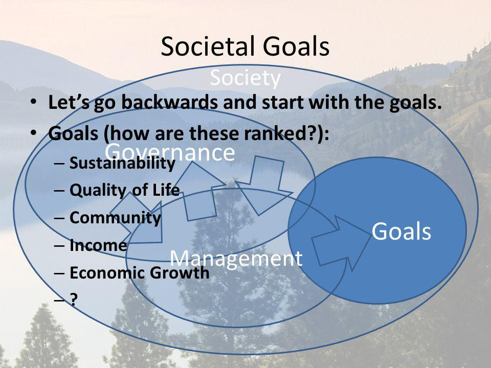 Societal Goals Society Goals Governance Management Lets go backwards and start with the goals. Goals (how are these ranked?): – Sustainability – Quali