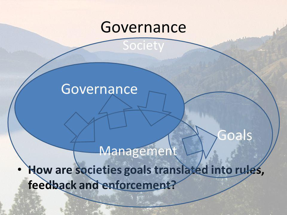 Rules, Feedback, Enforcement Society Goals Governance Management Make behavior of users consistent with societys goals.