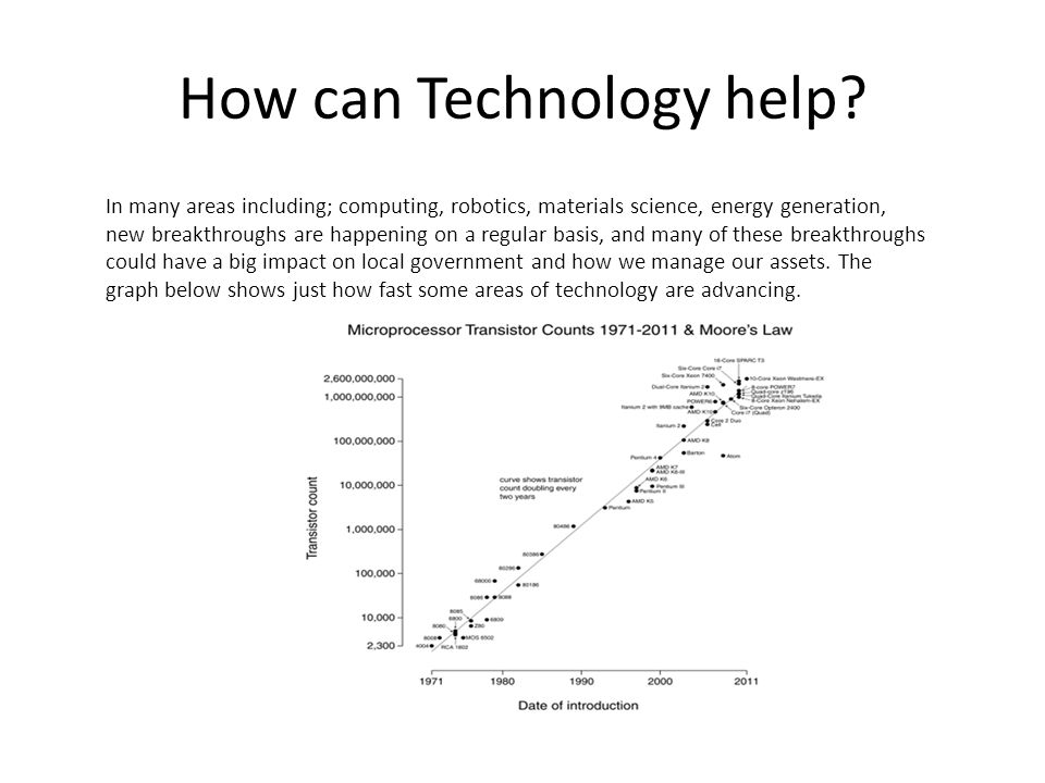 How can Technology help.