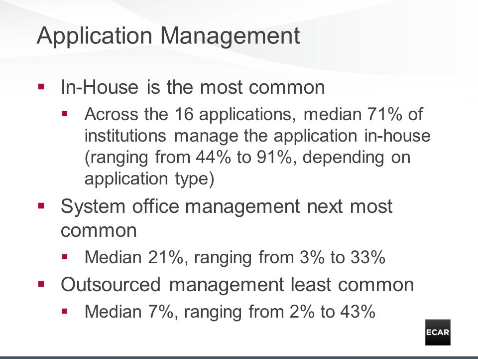 Application Management In-House is the most common Across the 16 applications, median 71% of institutions manage the application in-house (ranging from 44% to 91%, depending on application type) System office management next most common Median 21%, ranging from 3% to 33% Outsourced management least common Median 7%, ranging from 2% to 43%