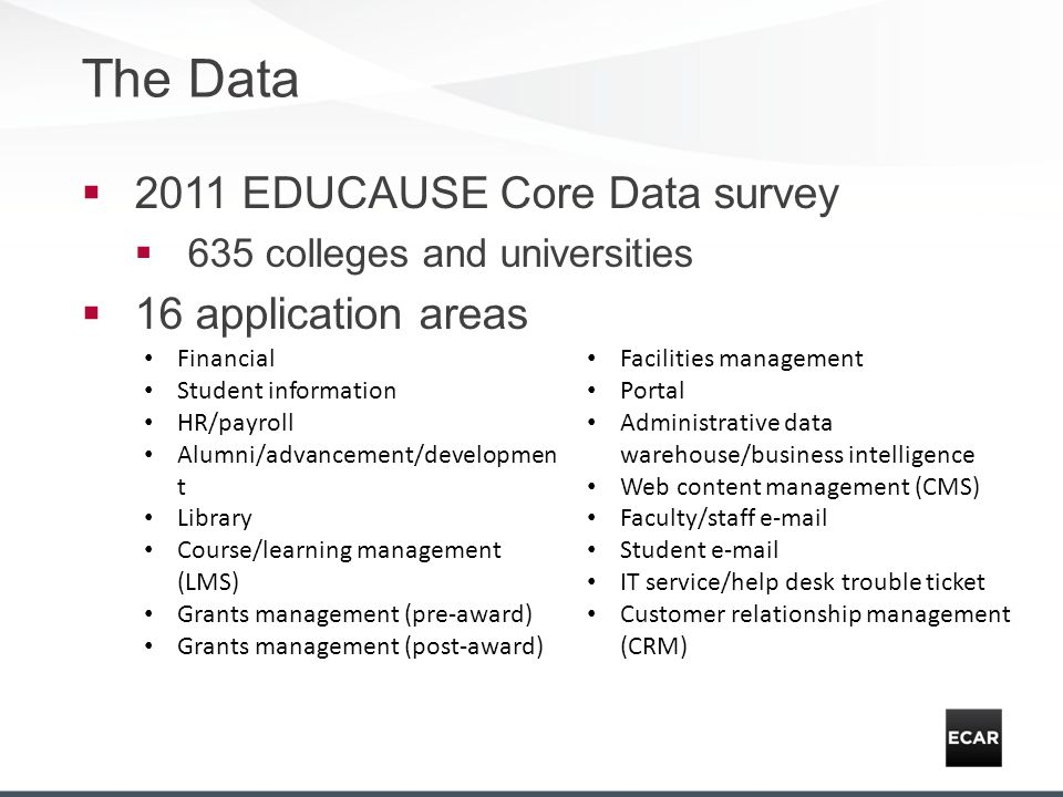 2011 EDUCAUSE Core Data survey 635 colleges and universities 16 application areas Financial Student information HR/payroll Alumni/advancement/developmen t Library Course/learning management (LMS) Grants management (pre-award) Grants management (post-award) Facilities management Portal Administrative data warehouse/business intelligence Web content management (CMS) Faculty/staff  Student  IT service/help desk trouble ticket Customer relationship management (CRM)