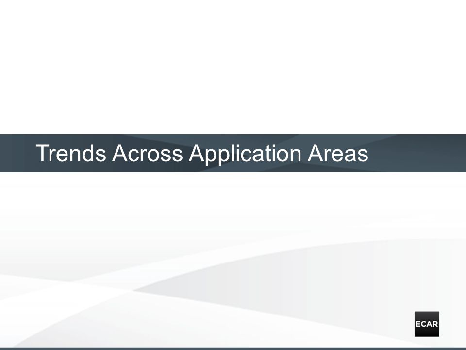 Trends Across Application Areas