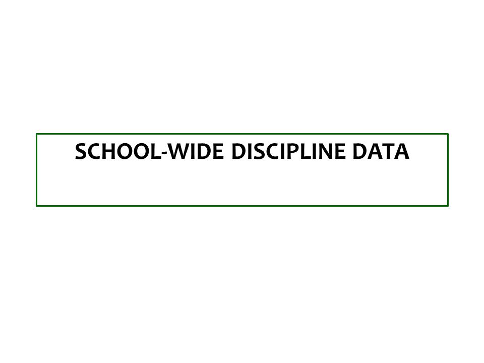 SCHOOL-WIDE DISCIPLINE DATA