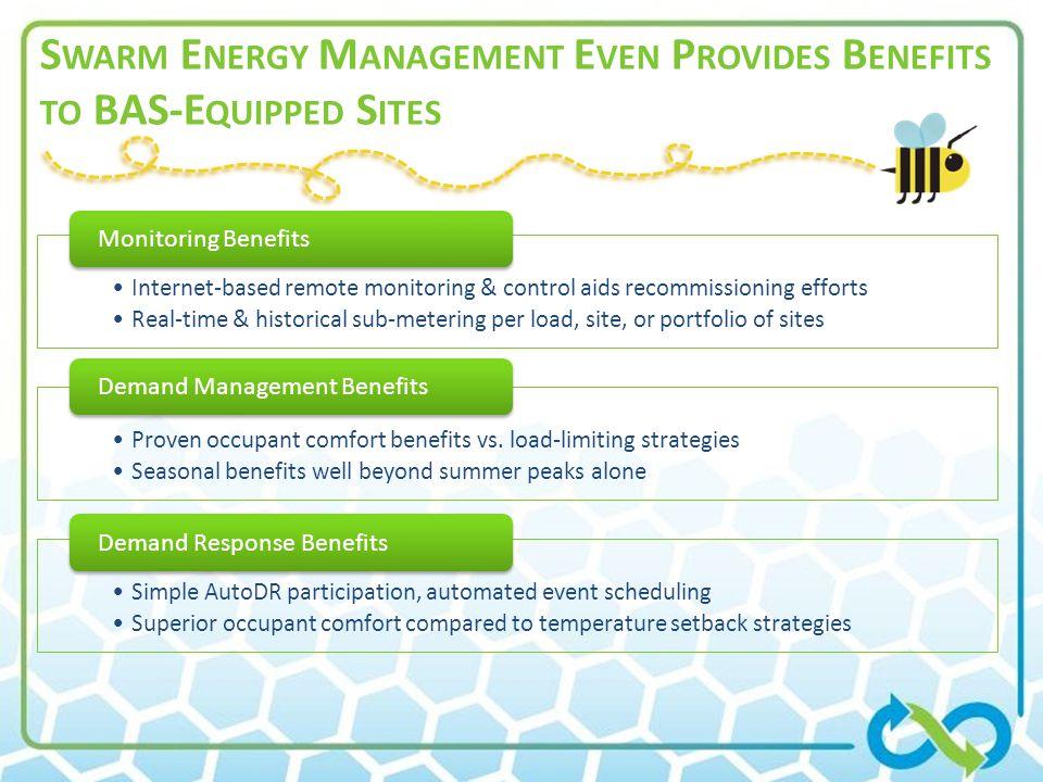 S WARM E NERGY M ANAGEMENT B ENEFITS Reduces Peak Demand while Maintaining Comfort (~15-25% = 25-40kW) Provides Intelligent Demand Response, incl.