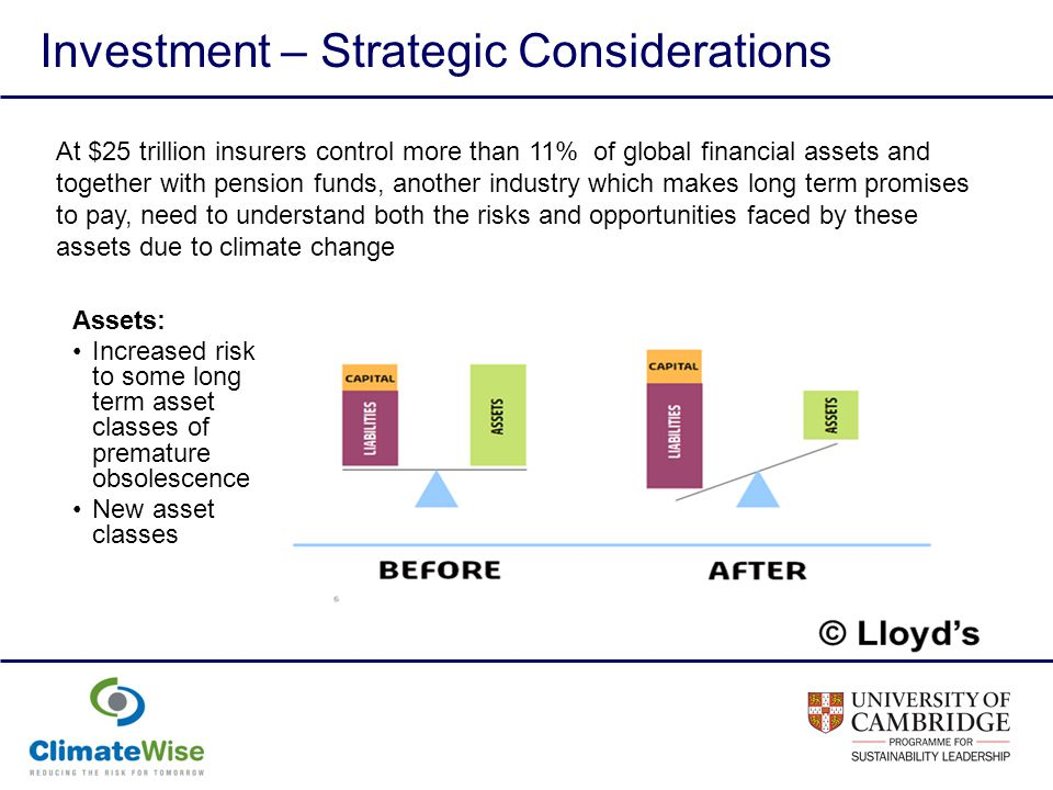 Investment – Strategic Considerations At $25 trillion insurers control more than 11% of global financial assets and together with pension funds, another industry which makes long term promises to pay, need to understand both the risks and opportunities faced by these assets due to climate change Assets: Increased risk to some long term asset classes of premature obsolescence New asset classes