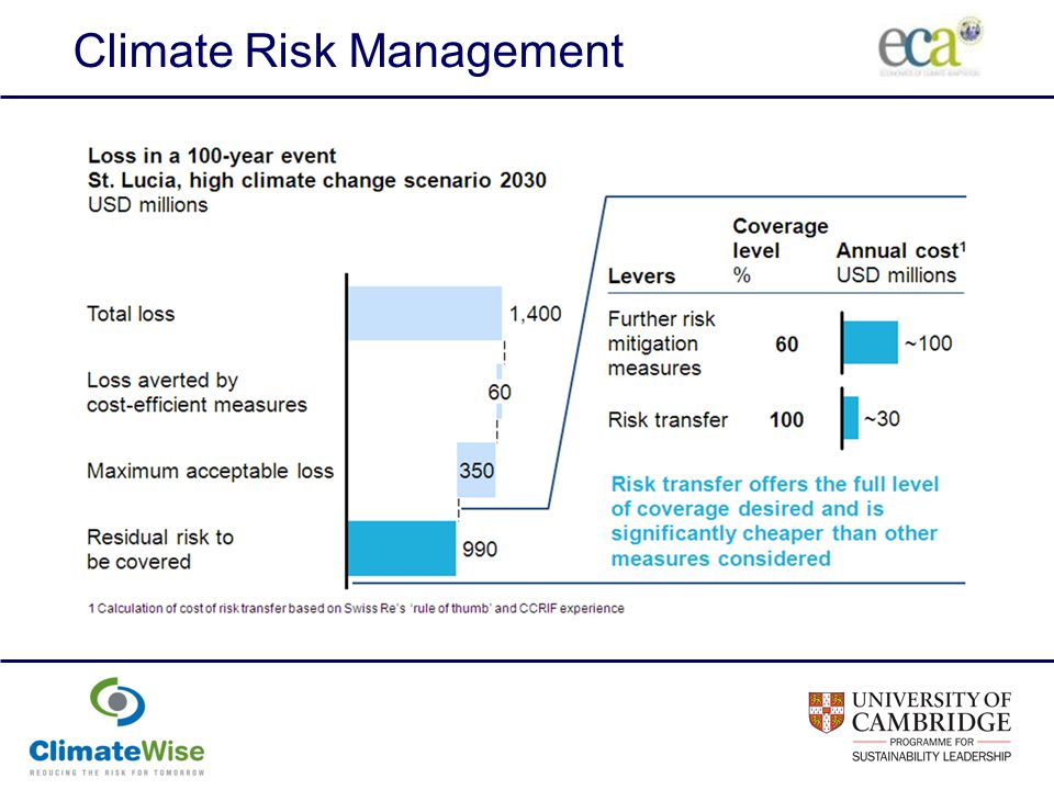 Climate Risk Management