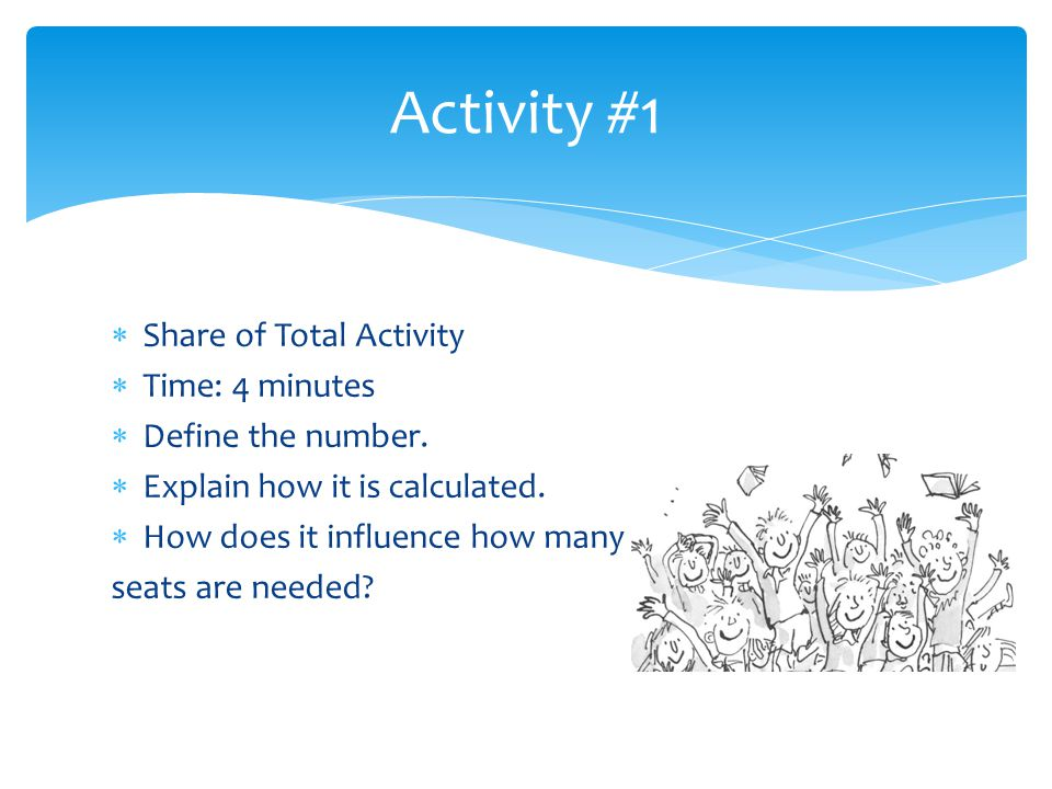 Share of Total Activity Time: 4 minutes Define the number.