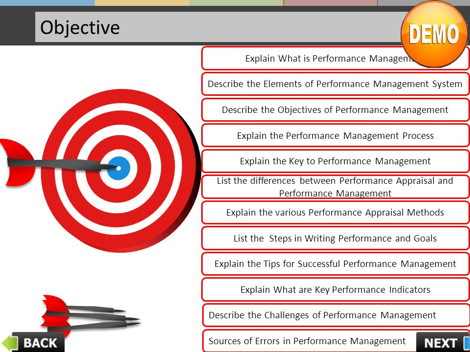 Objective Explain What is Performance Management Describe the Elements of Performance Management System Describe the Objectives of Performance Management Explain the Performance Management Process Explain the Key to Performance Management List the differences between Performance Appraisal and Performance Management Explain the various Performance Appraisal Methods List the Steps in Writing Performance and Goals Explain the Tips for Successful Performance Management Explain What are Key Performance Indicators Describe the Challenges of Performance Management Sources of Errors in Performance Management